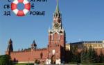Кремлевская диета. Отзывы и результаты. Меню на неделю