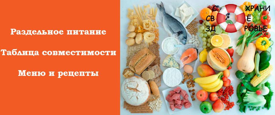 Раздельное питание. Польза и вред. Мифы и правда